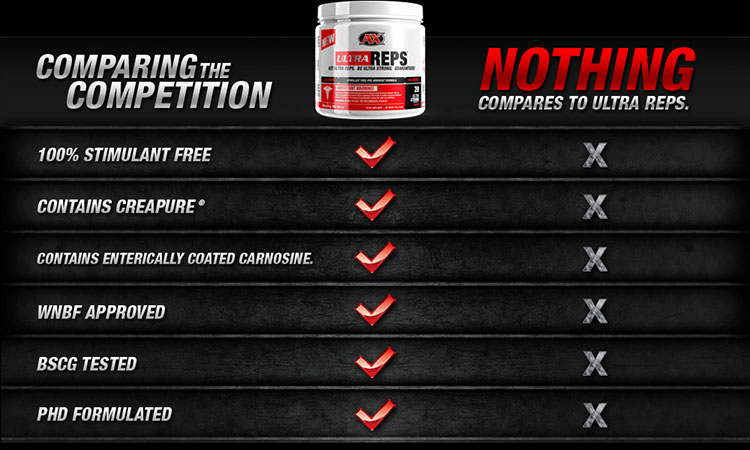 Anabolic_Xtreme-Ultra_Reps_